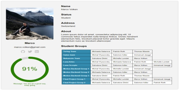 Final student project Student Performance Tracker: profile